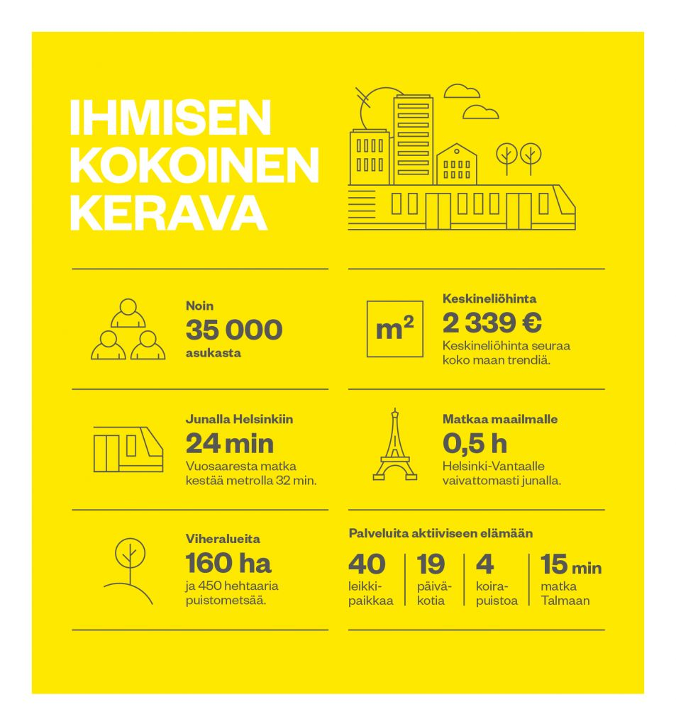 Kerava_infografiikka